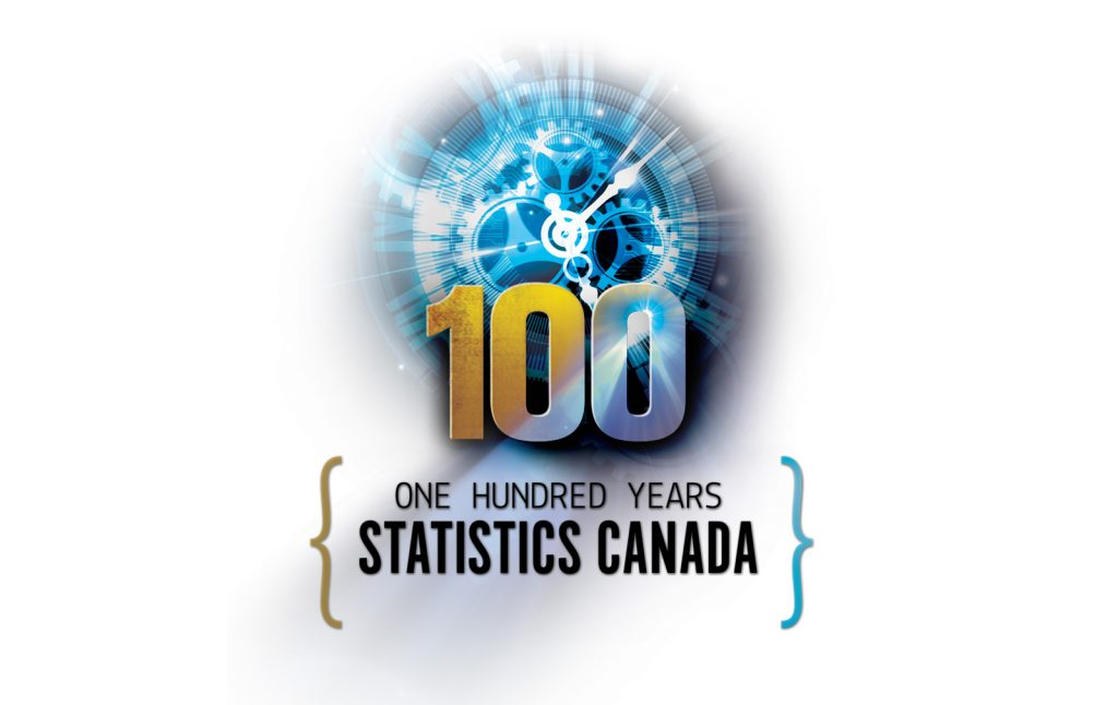 100 Hundred Years Logo