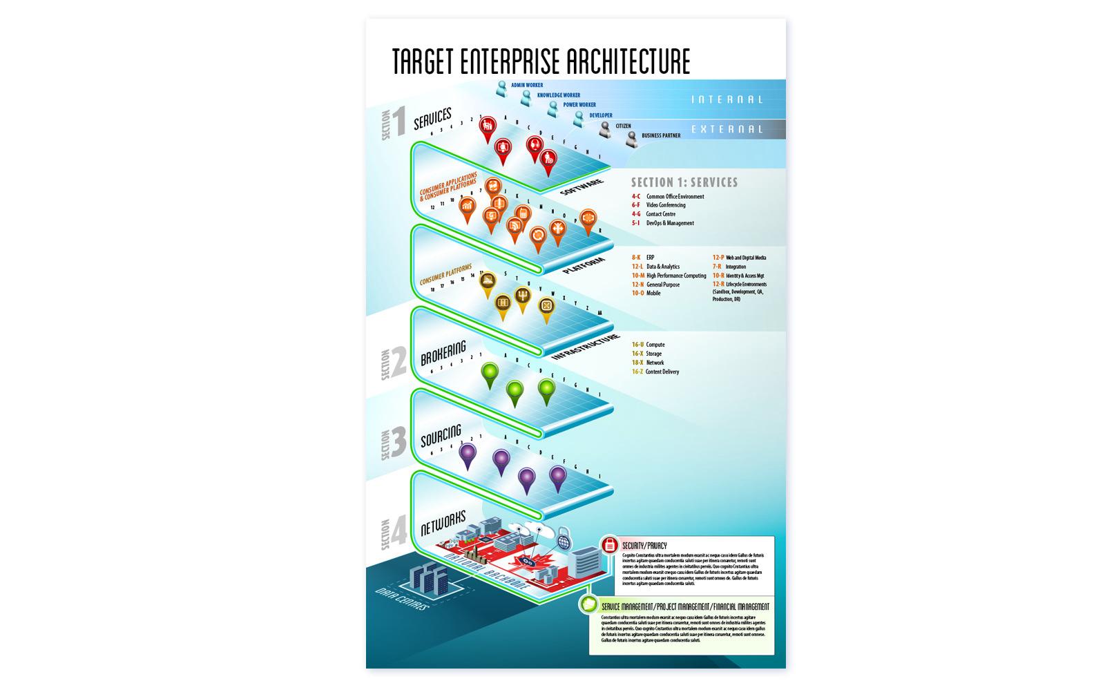 Target-Enterprise